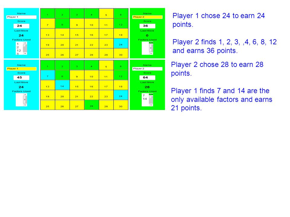 Player 1 chose 24 to earn 24 points.