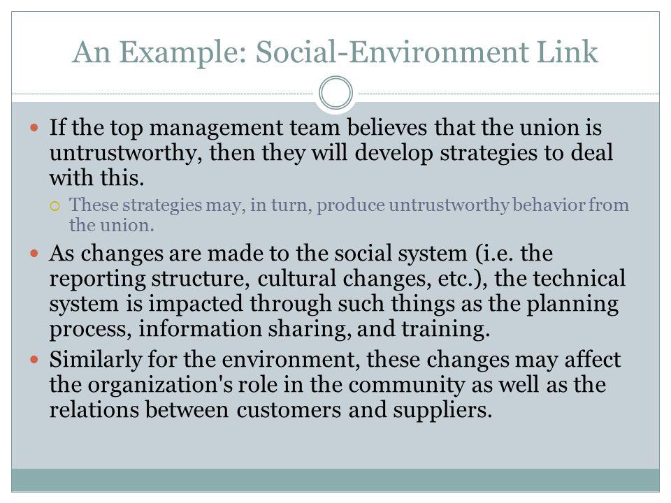 An Example: Social-Environment Link