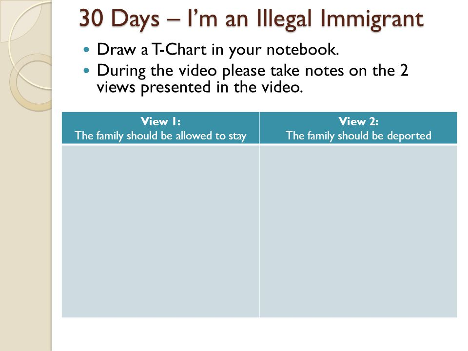 30 Days – I'm an Illegal Immigrant