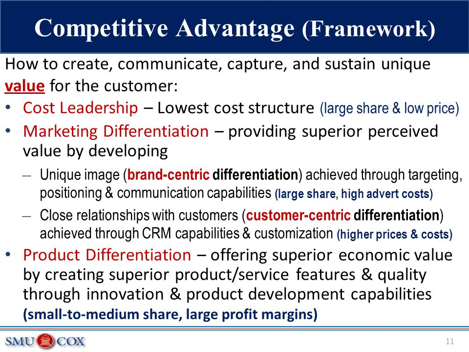 Competitive Advantage (Framework)