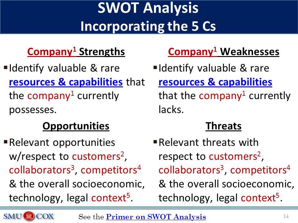 SWOT Analysis Incorporating the 5 Cs