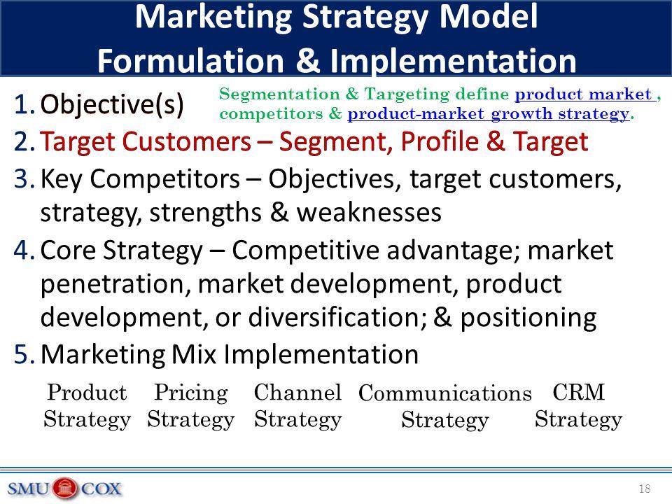 Marketing Strategy Model Formulation & Implementation