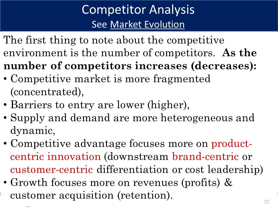 Competitor Analysis See Market Evolution