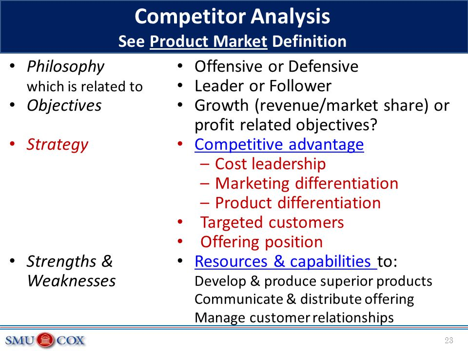 Competitor Analysis See Product Market Definition