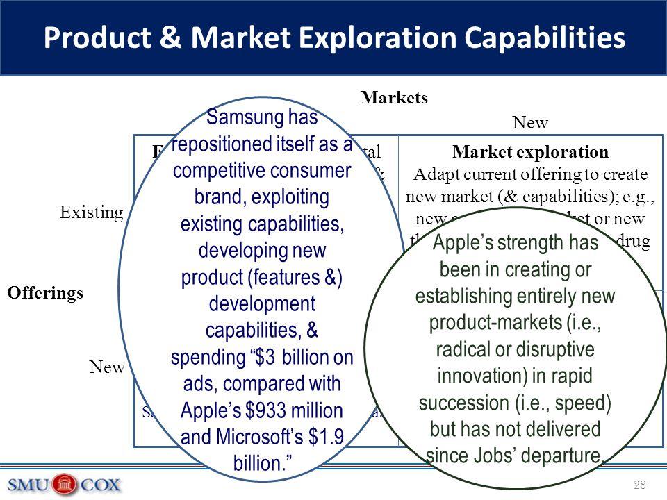Product & Market Exploration Capabilities