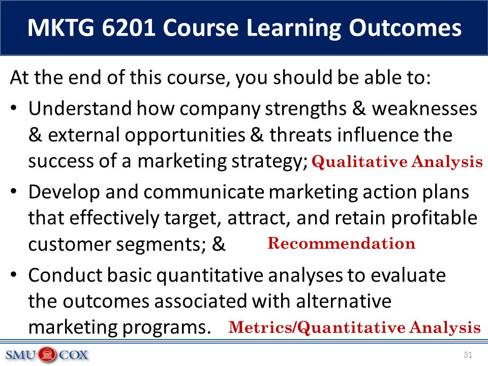 MKTG 6201 Course Learning Outcomes