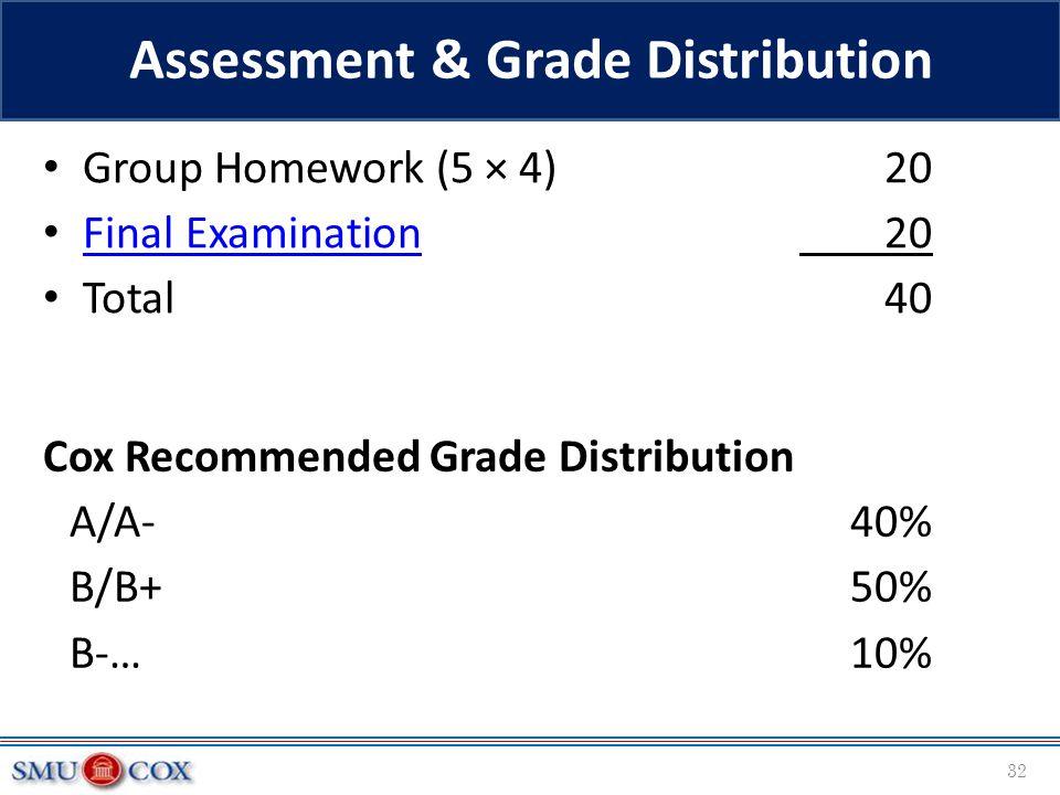 Assessment & Grade Distribution