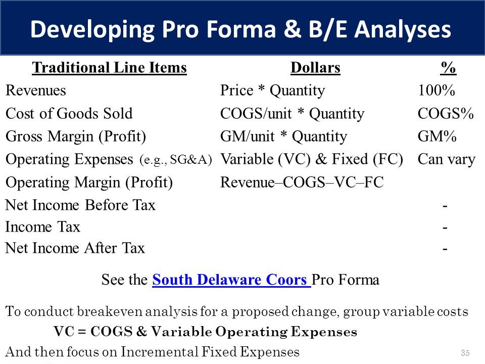 Developing Pro Forma & B/E Analyses