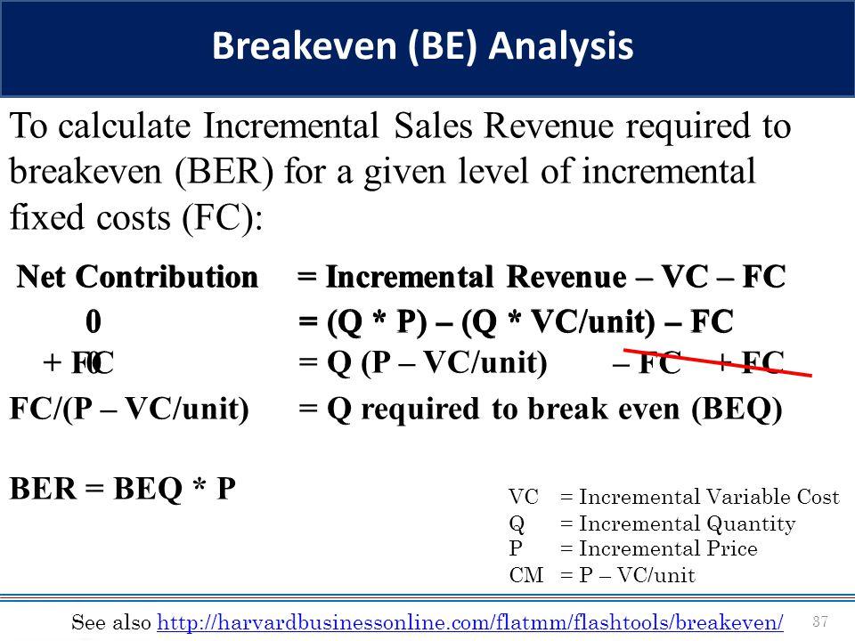 Breakeven (BE) Analysis