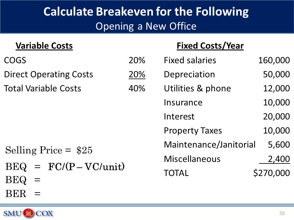 Calculate Breakeven for the Following Opening a New Office