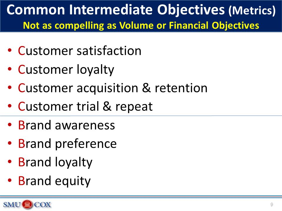 Common Intermediate Objectives (Metrics) Not as compelling as Volume or Financial Objectives