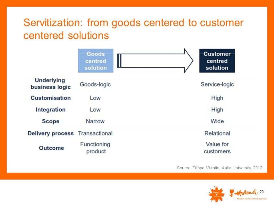 Servitization: from goods centered to customer centered solutions