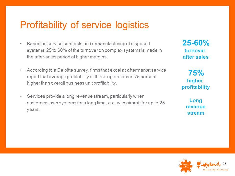 Profitability of service logistics