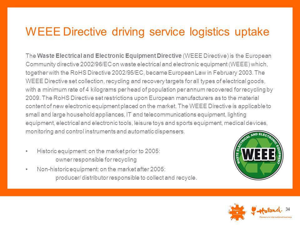 WEEE Directive driving service logistics uptake