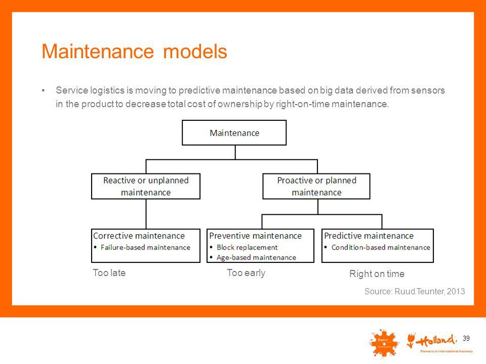 Maintenance models