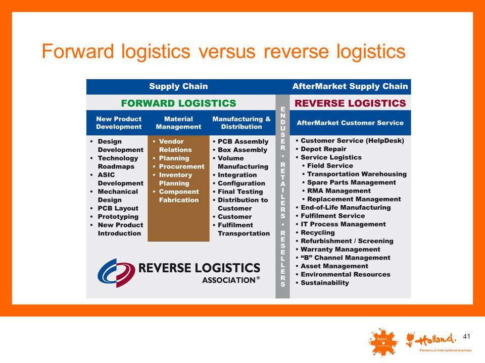 Forward logistics versus reverse logistics