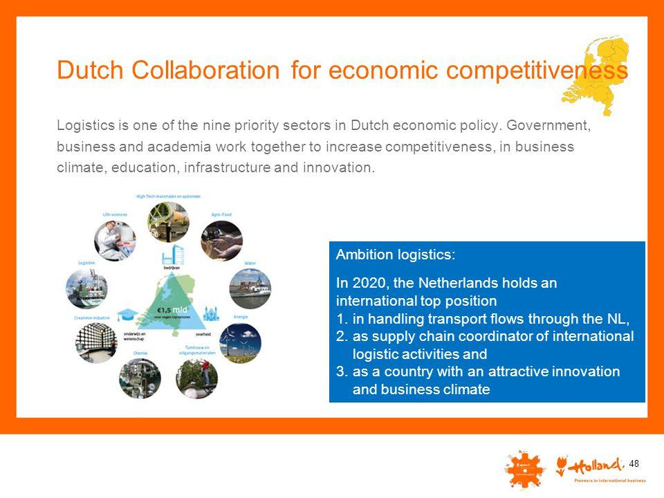 Dutch Collaboration for economic competitiveness