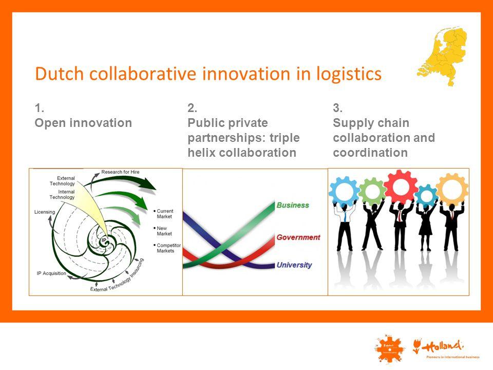 Dutch collaborative innovation in logistics