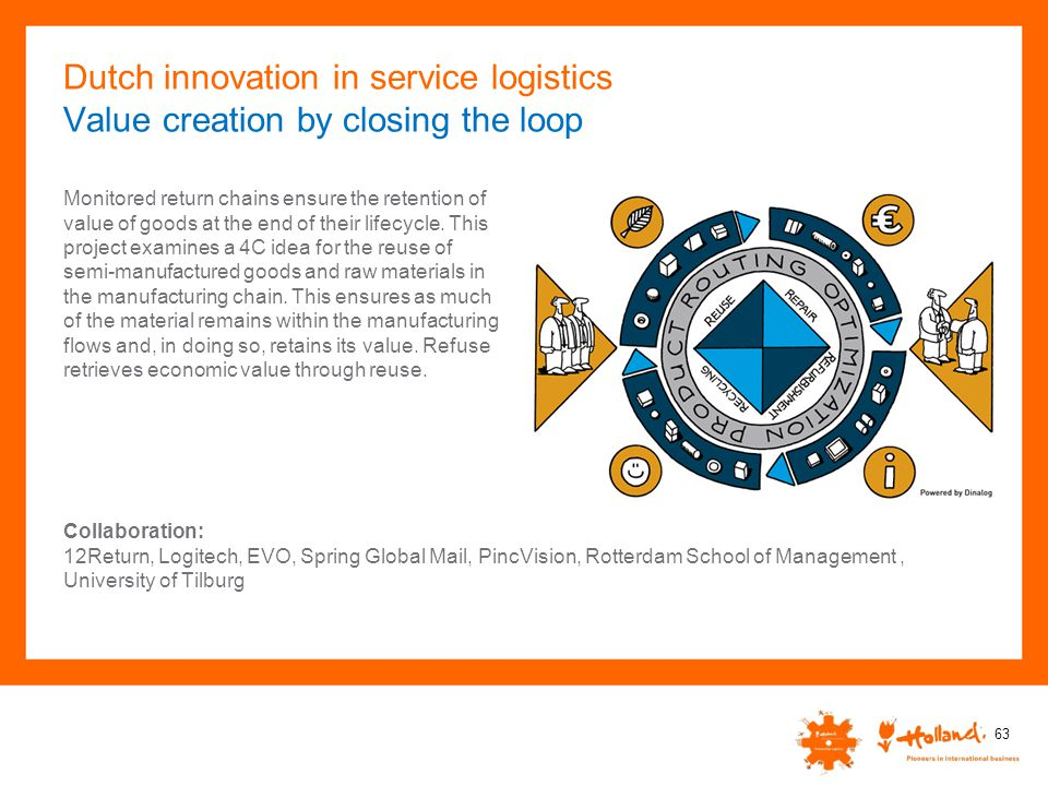 Dutch innovation in service logistics Value creation by closing the loop