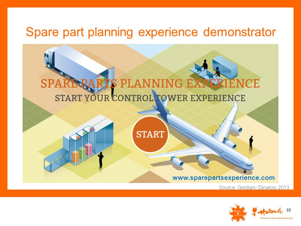 Spare part planning experience demonstrator