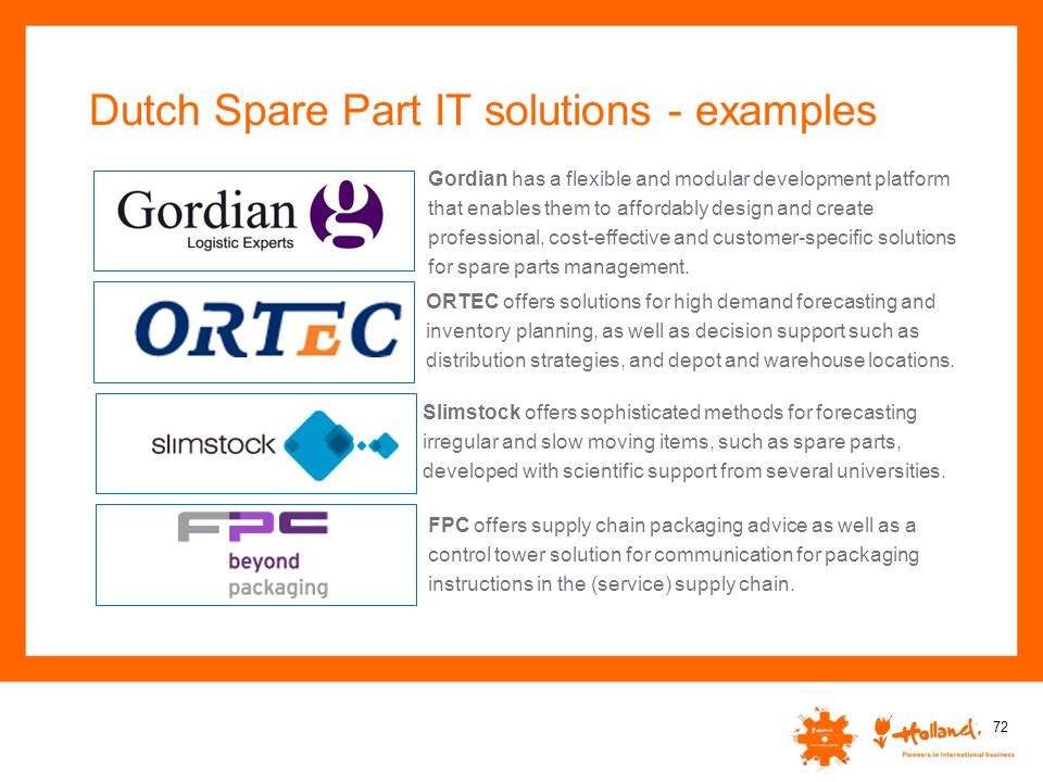 Dutch Spare Part IT solutions - examples