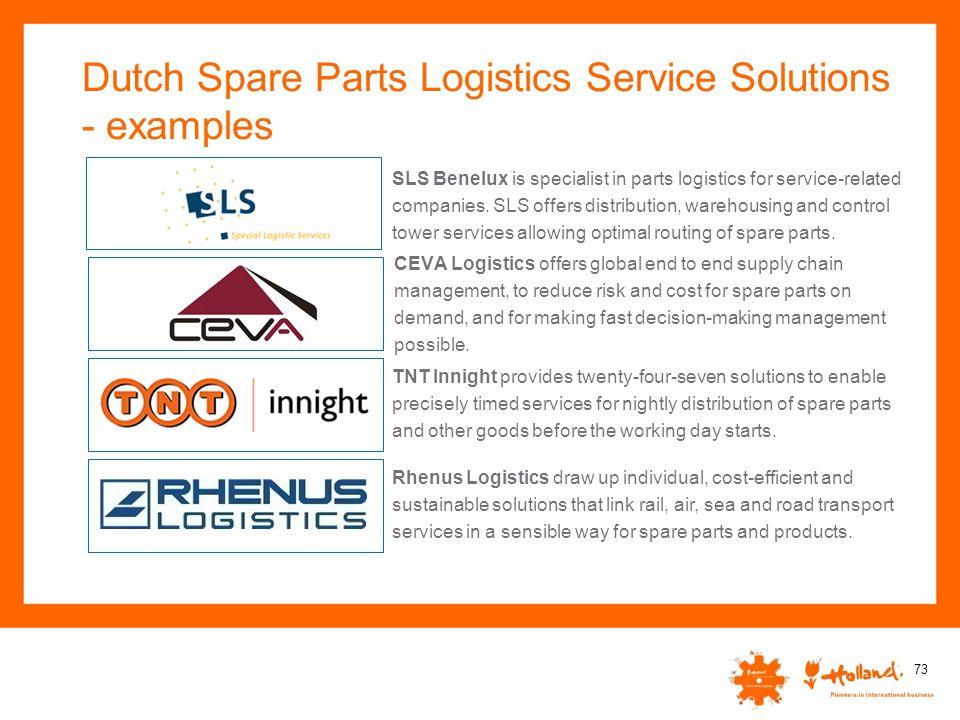 Dutch Spare Parts Logistics Service Solutions - examples