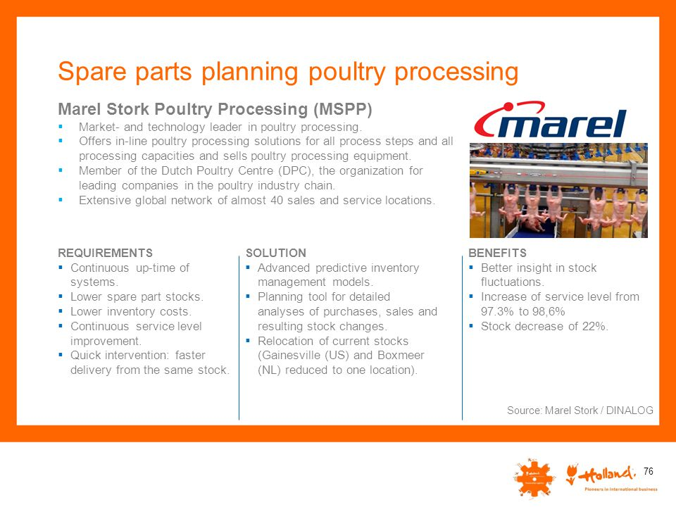 Spare parts planning poultry processing