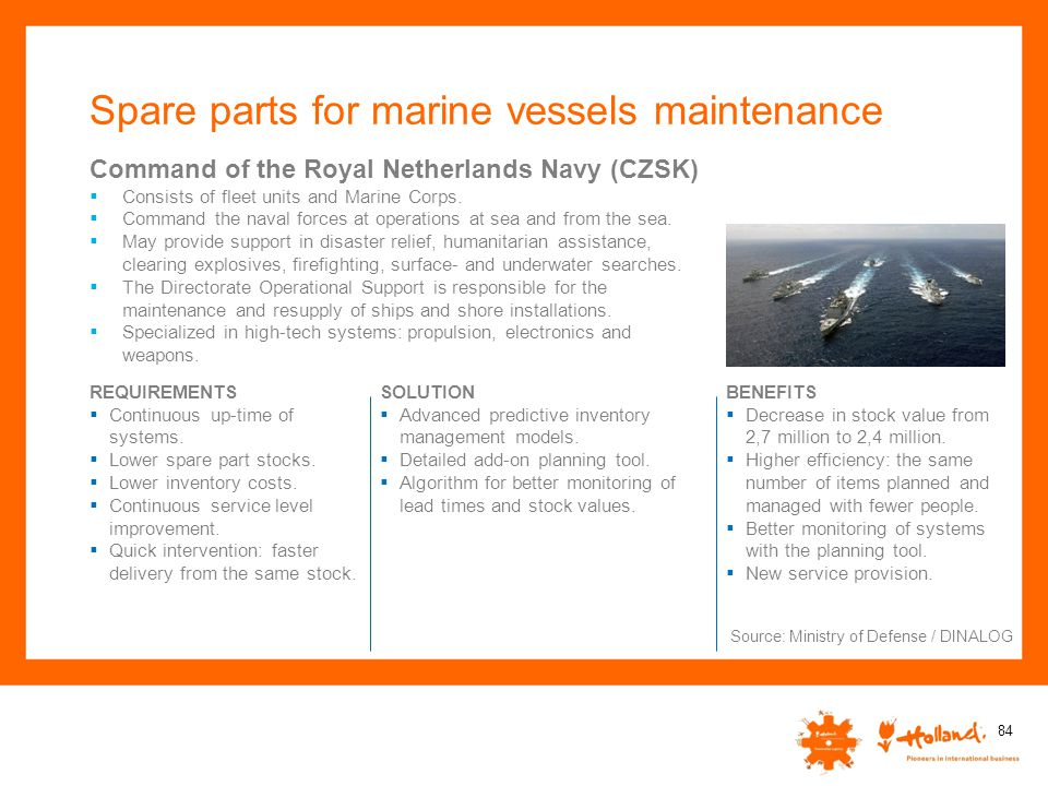 Spare parts for marine vessels maintenance