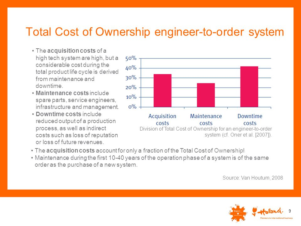 Total Cost of Ownership engineer-to-order system