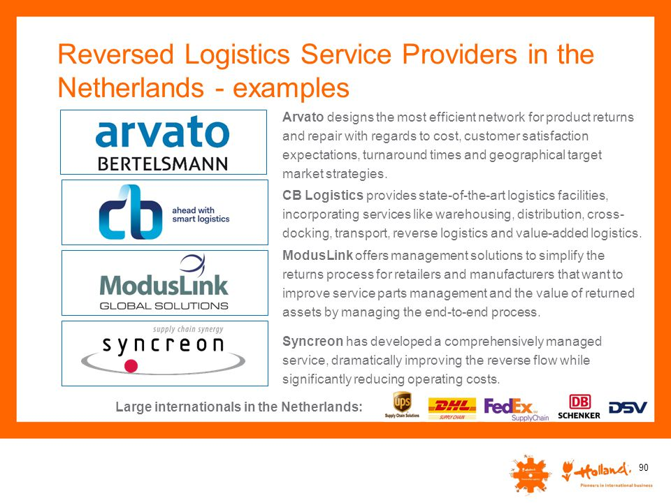 Reversed Logistics Service Providers in the Netherlands - examples