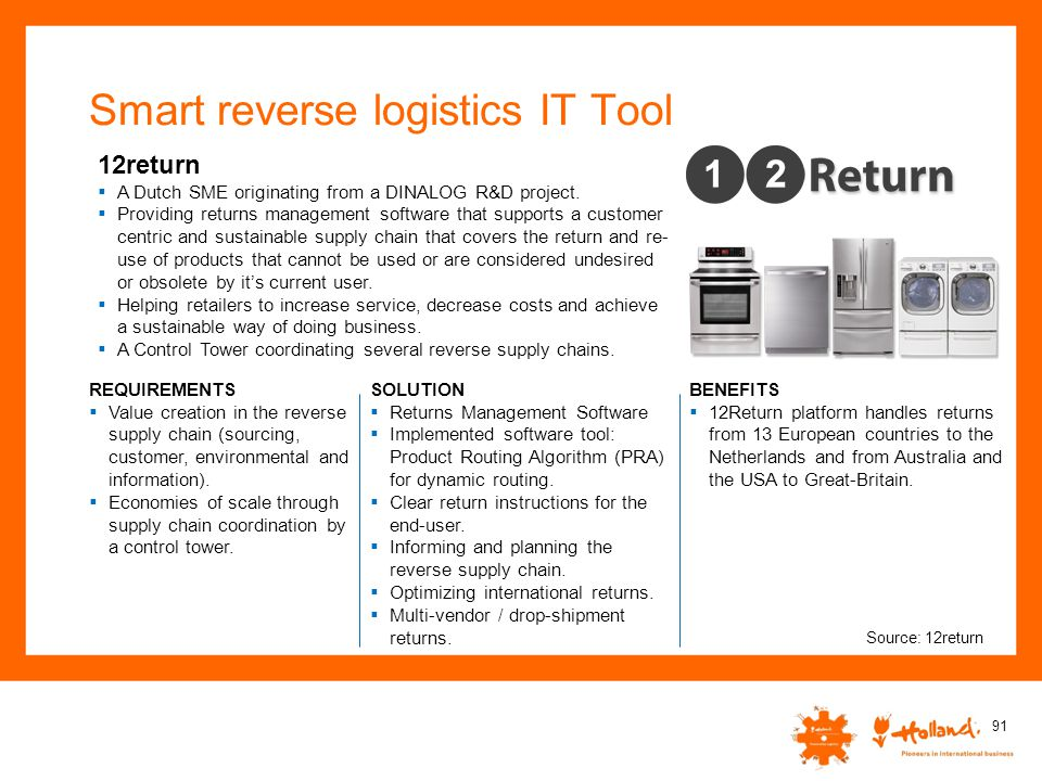 Smart reverse logistics IT Tool
