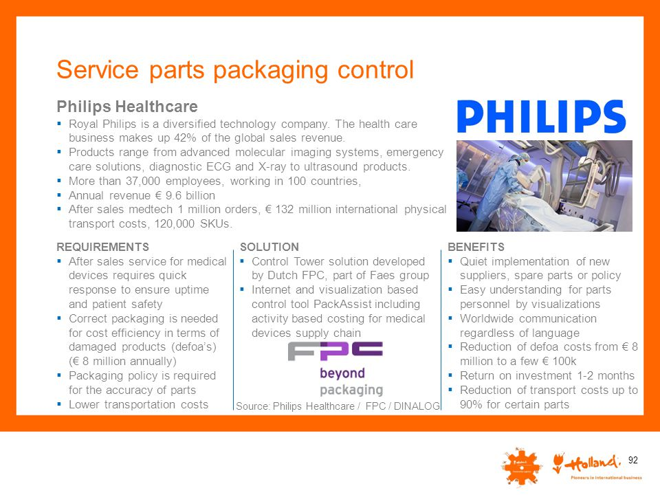 Service parts packaging control