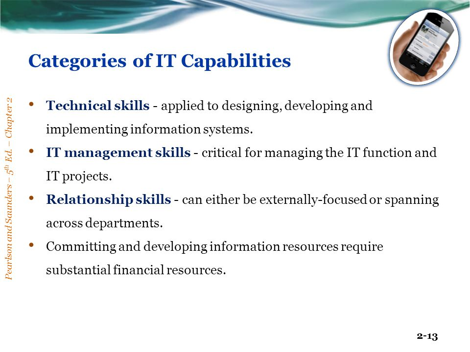Categories of IT Capabilities