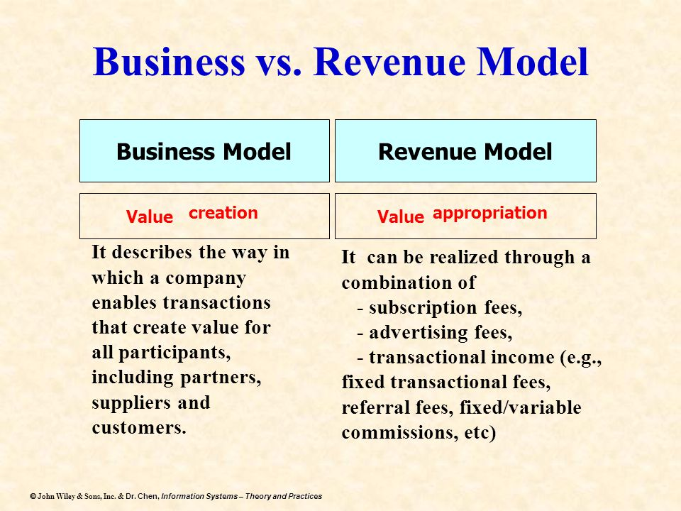 Business vs. Revenue Model
