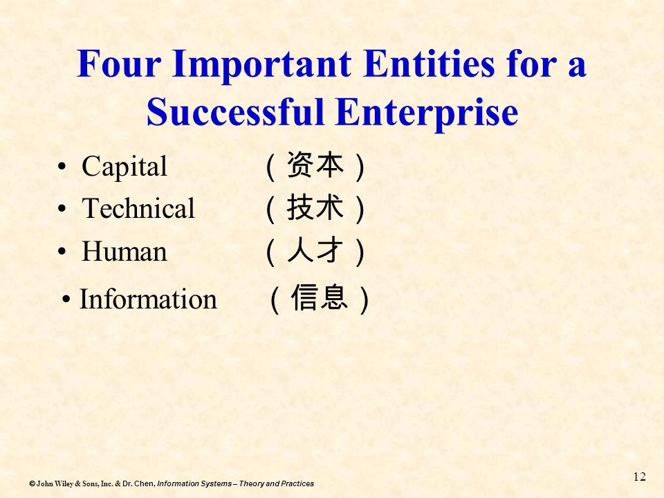 Four Important Entities for a Successful Enterprise