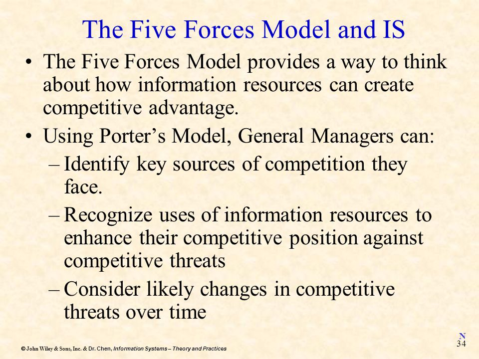 The Five Forces Model and IS