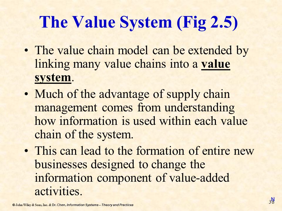 The Value System (Fig 2.5) The value chain model can be extended by linking many value chains into a value system.