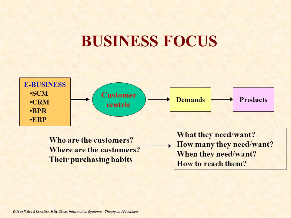 BUSINESS FOCUS Customer centric What they need/want