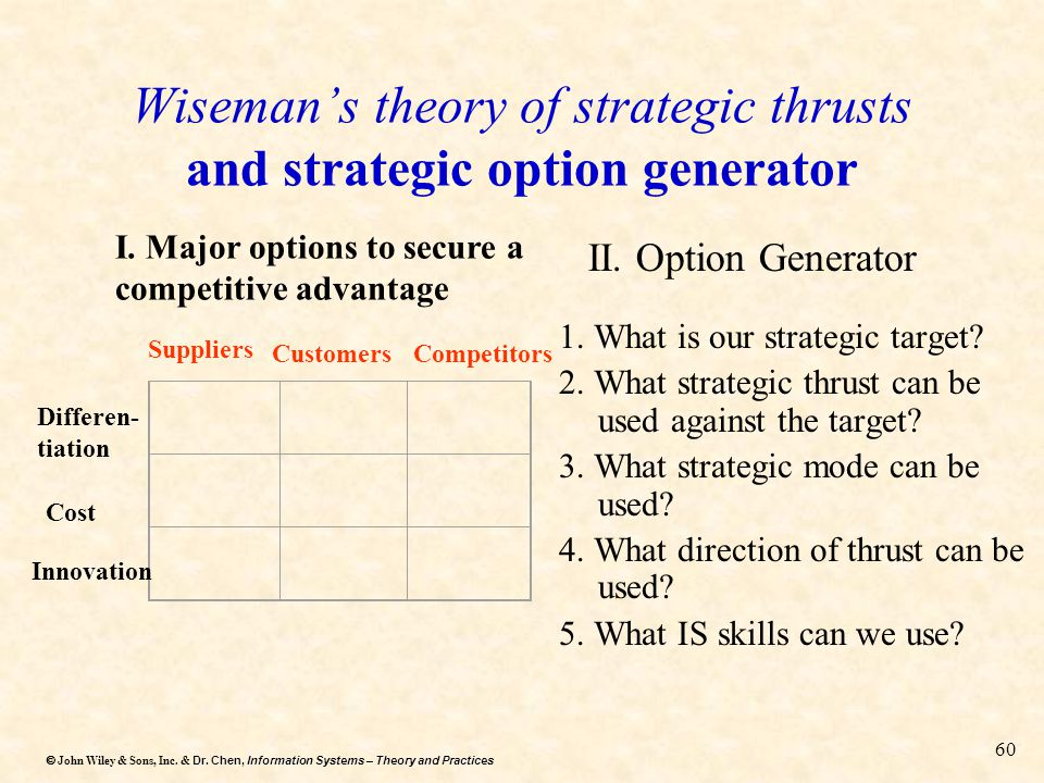 Wiseman's theory of strategic thrusts and strategic option generator