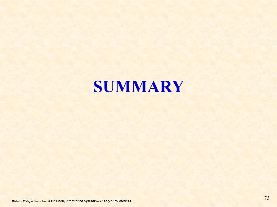 SUMMARY 73