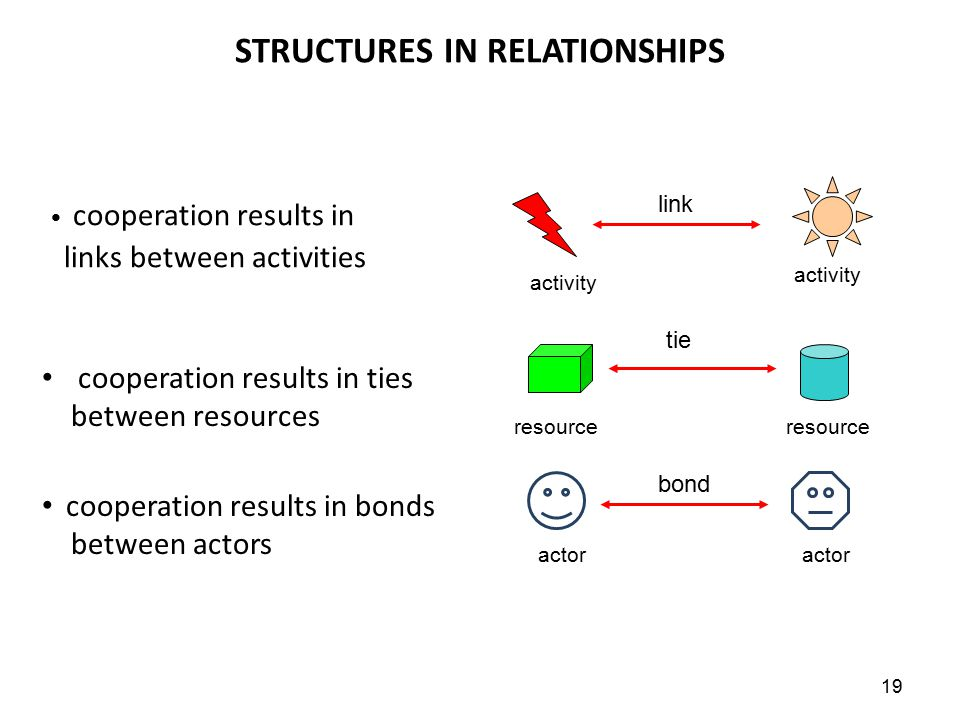 STRUCTURES IN RELATIONSHIPS