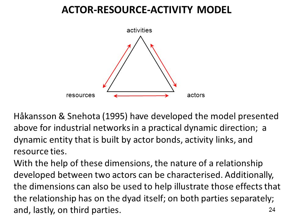 ACTOR-RESOURCE-ACTIVITY MODEL