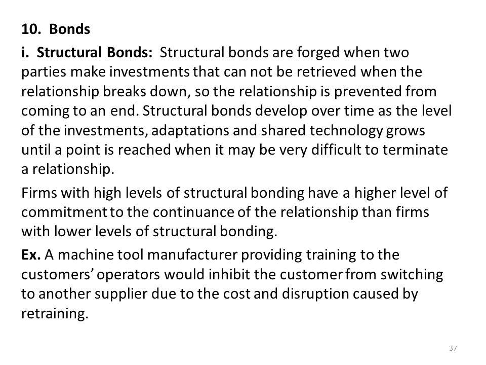 10. Bonds i.