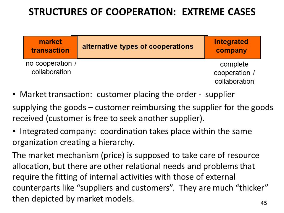 STRUCTURES OF COOPERATION: EXTREME CASES