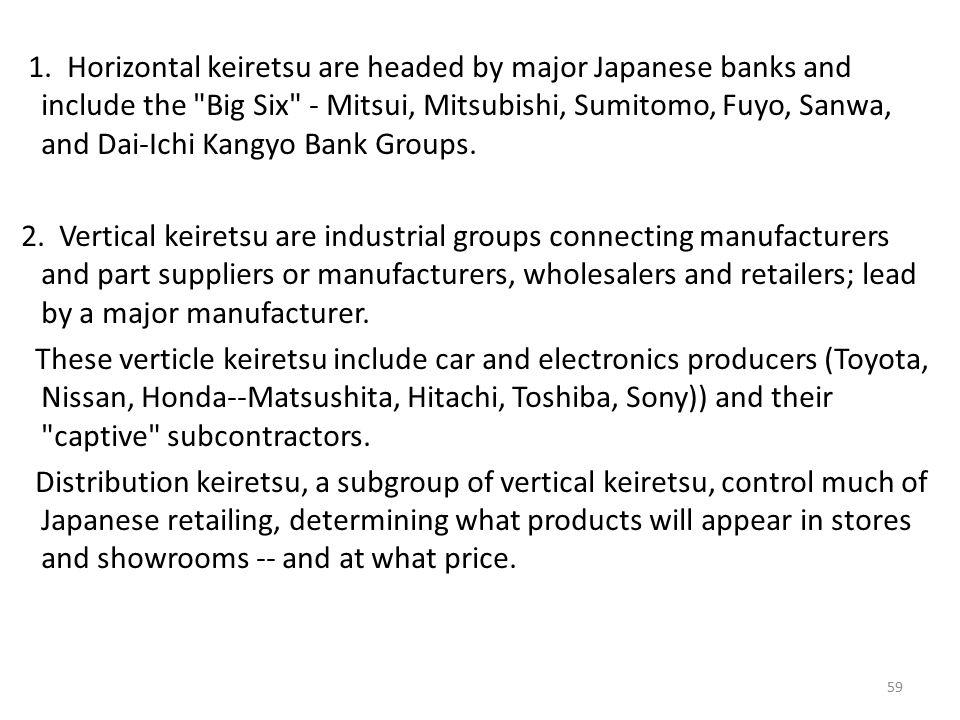 1. Horizontal keiretsu are headed by major Japanese banks and include the Big Six - Mitsui, Mitsubishi, Sumitomo, Fuyo, Sanwa, and Dai-Ichi Kangyo Bank Groups.