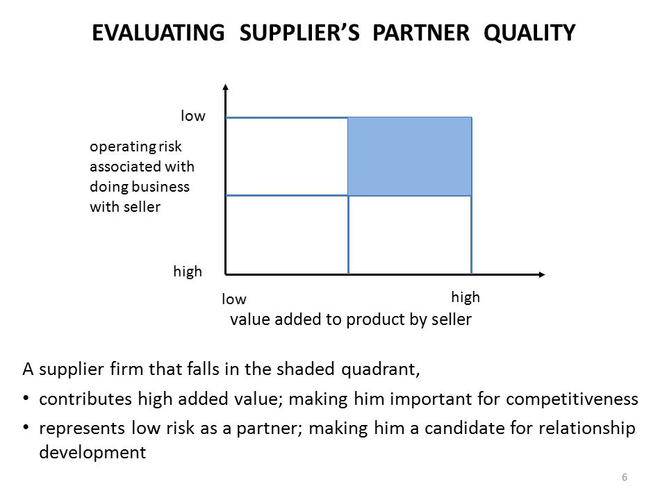 EVALUATING SUPPLIER'S PARTNER QUALITY