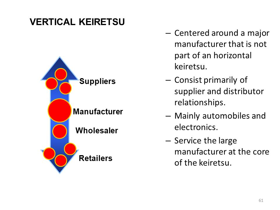 toyota and gm supplier relationship manangement I strategic supplier segmentation: i the nwr bestpractice arm 's-lengthmodel of supplier management motive industry, where general motors has histori=lly used an arm's-length model while toyota has employed a partner model.