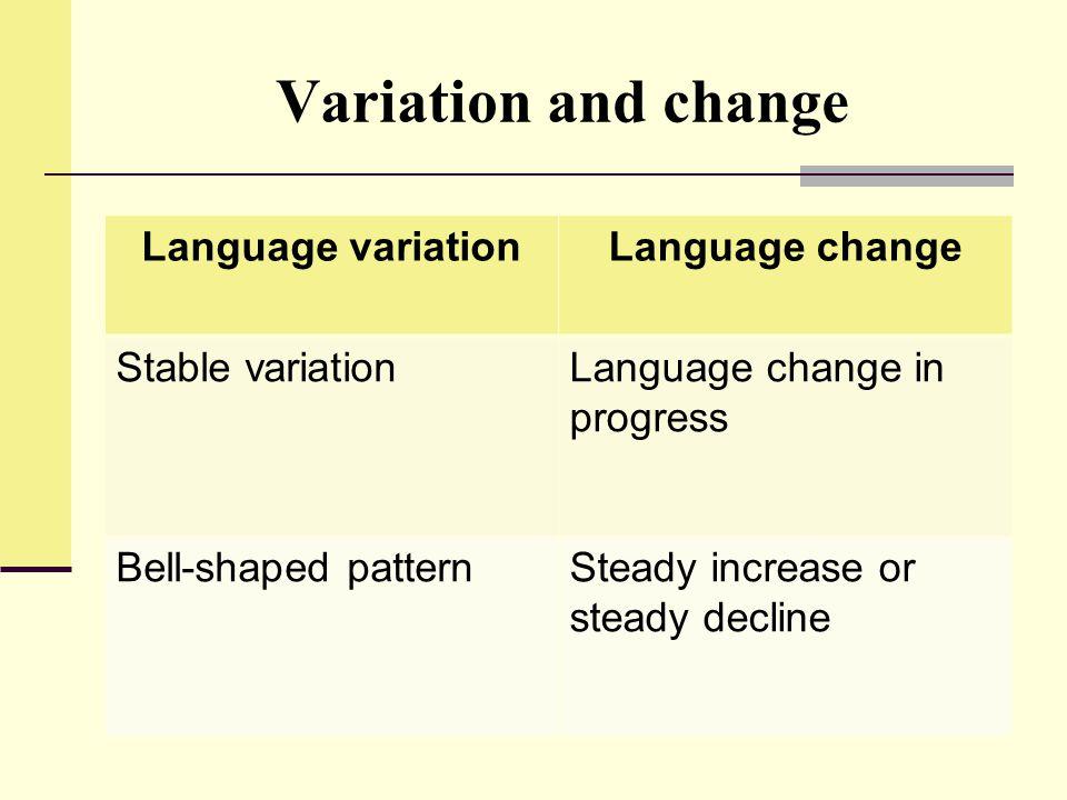 Variation and change Language variation Language change
