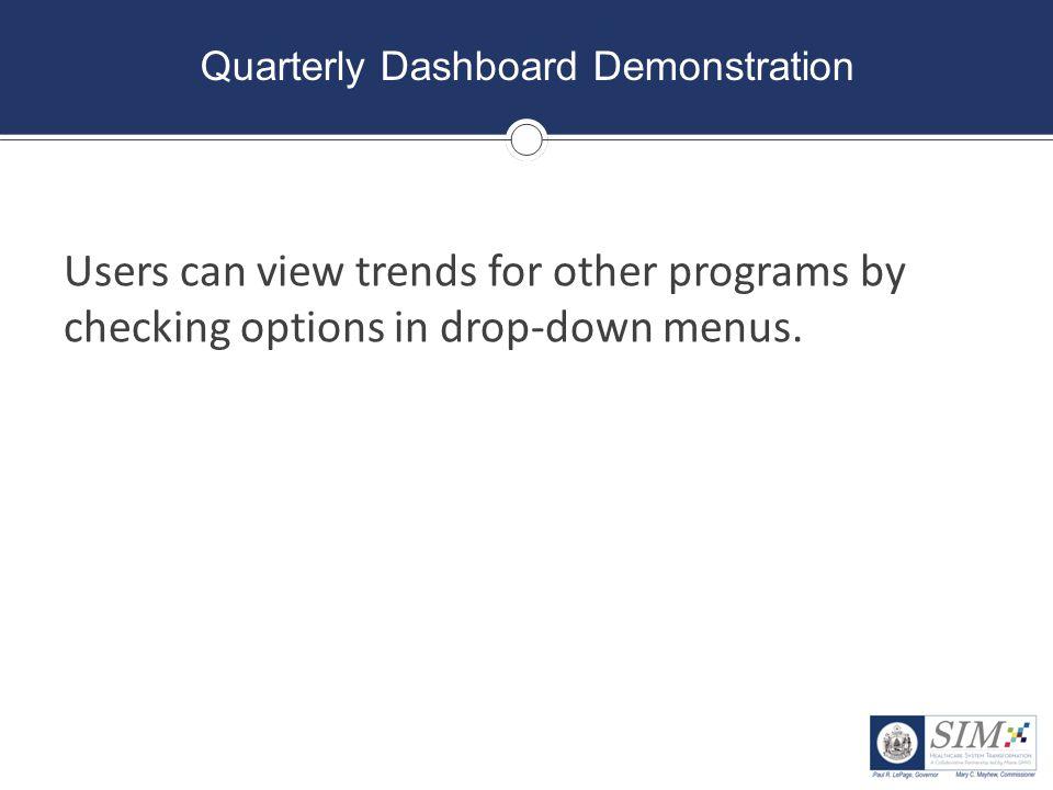 Quarterly Dashboard Demonstration