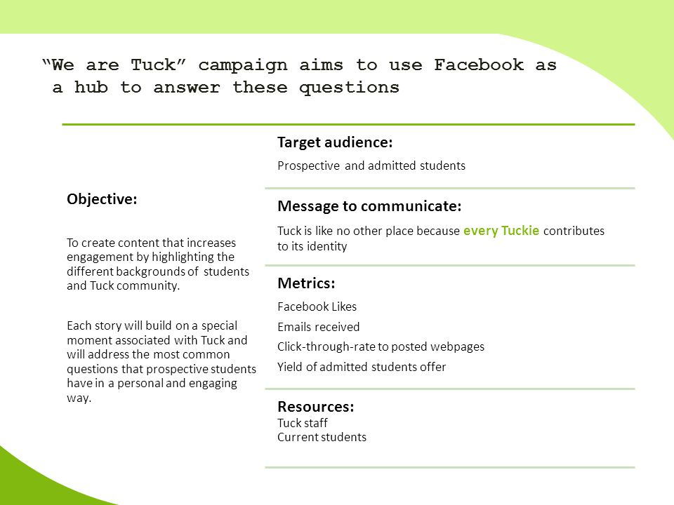 We are Tuck campaign aims to use Facebook as a hub to answer these questions
